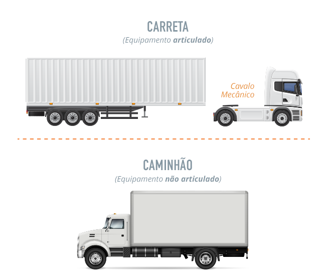 A diferença entre carreta e caminhão